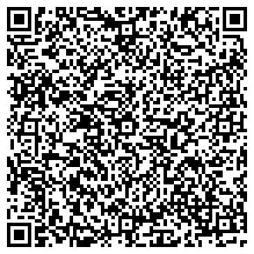 QR-код с контактной информацией организации ПРОМЫШЛЕННЫЕ КОЛЕСА И РОЛИКИ