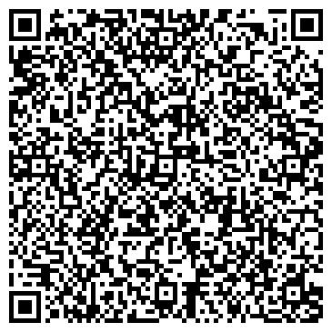 QR-код с контактной информацией организации САНТЕХПЛАСТПОЛИМЕР ТПК, ООО