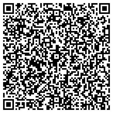 QR-код с контактной информацией организации САНИТАР ЦЕНТР УСЛУГ