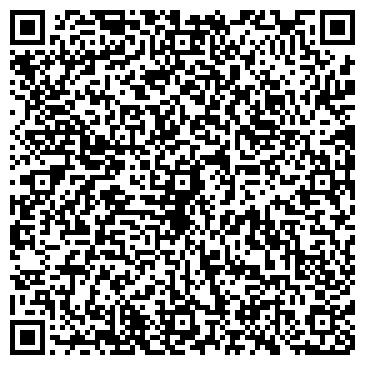 QR-код с контактной информацией организации УРАЛМЕДПЛАСТ, ООО