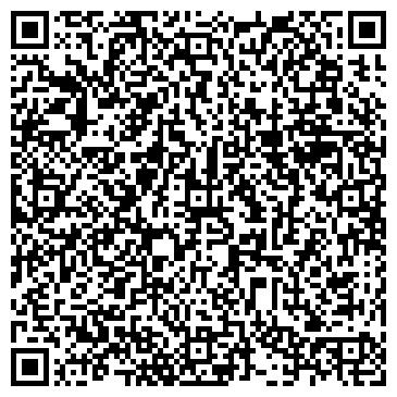 QR-код с контактной информацией организации ИТАЛИЯ ТОРГОВЫЙ ДОМ