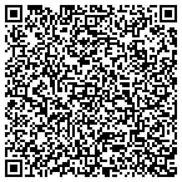 QR-код с контактной информацией организации НАУКА СТРОИТЕЛЬНАЯ КОМПАНИЯ, ООО