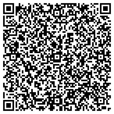 QR-код с контактной информацией организации TESCOMA-УРАЛ ОПТОВАЯ ТОРГОВЛЯ
