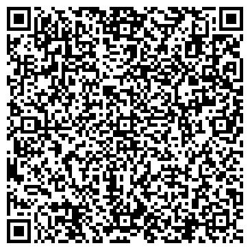 QR-код с контактной информацией организации ЕВРОКЕРАМИКА ИП ПРЕДЕИН А.В.