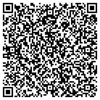 QR-код с контактной информацией организации МЕТОД МАГАЗИН