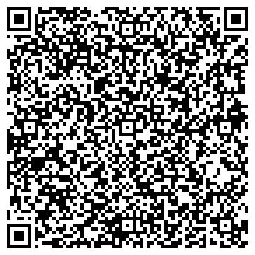 QR-код с контактной информацией организации ЭНЕРГОПРЕД-ЕК, ЗАО