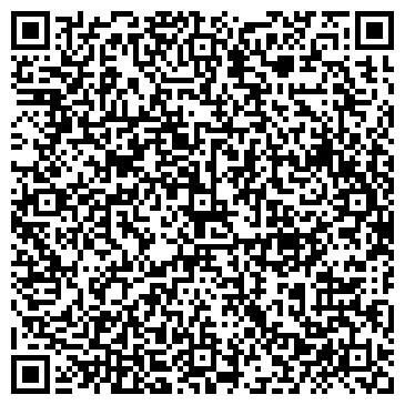 QR-код с контактной информацией организации ТЕРМЕКО ГРУППА КОМПАНИЙ