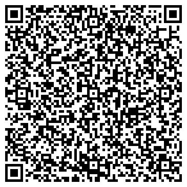 QR-код с контактной информацией организации РОСНЕФТЕЭНЕРГОПРОМ, ЗАО