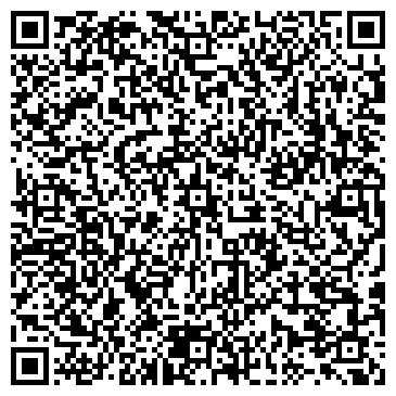 QR-код с контактной информацией организации УРАЛЬСКИЕ ОГНЕУПОРЫ НПП, ООО