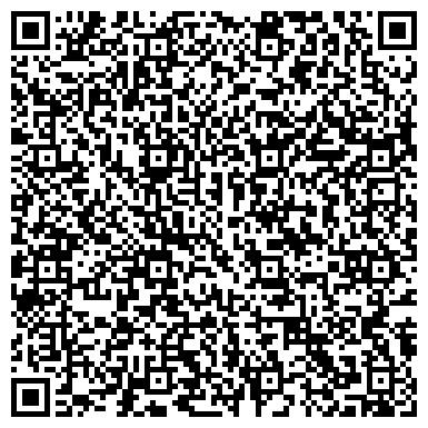 QR-код с контактной информацией организации «Торговая Компания Полимер-Екатеринбург»