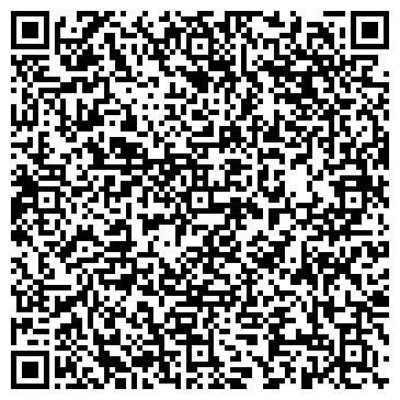 QR-код с контактной информацией организации КРАСКИ ПАРКЕР ПЕЙНТ-УРАЛ