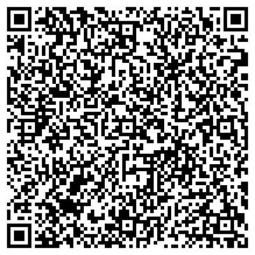 QR-код с контактной информацией организации ЛАКОКРАСОЧНЫЕ МАТЕРИАЛЫ, ООО
