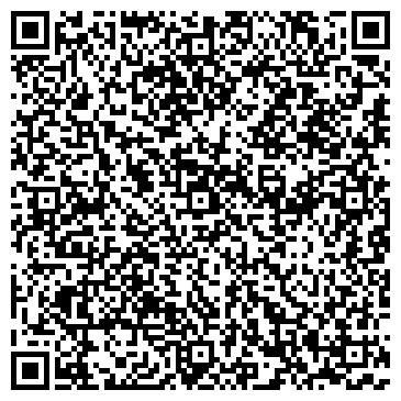 QR-код с контактной информацией организации МАГАЗИН НАДЁЖНЫХ ЗАМКОВ