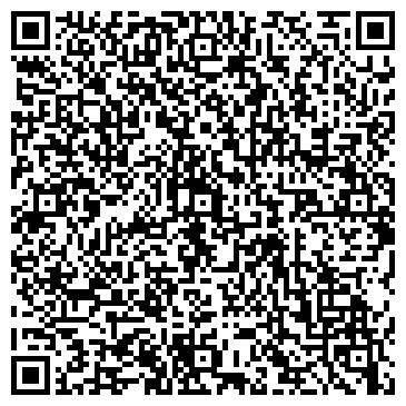 QR-код с контактной информацией организации РОСФУРНИТУРА-СТН, ООО