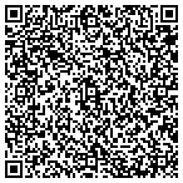 QR-код с контактной информацией организации НАЧАЛЬНАЯ ОБЩЕОБРАЗОВАТЕЛЬНАЯ ШКОЛА
