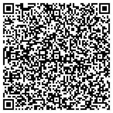 QR-код с контактной информацией организации ИСТОРИИ ЗЕМЛЕДЕЛИЯ И БЫТА КРЕСТЬЯН МУЗЕЙ
