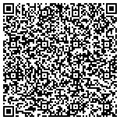 QR-код с контактной информацией организации УРАЛЬСКИЙ БАНК СБЕРБАНКА № 1774/090 ОПЕРАЦИОННАЯ КАССА