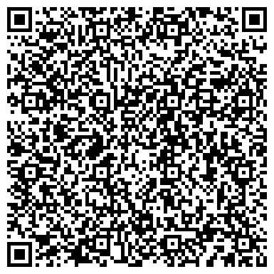 QR-код с контактной информацией организации АСБЕСТОВСКАЯ ГОРОДСКАЯ ТЕРРИТОРИАЛЬНАЯ ИЗБИРАТЕЛЬНАЯ КОМИССИЯ