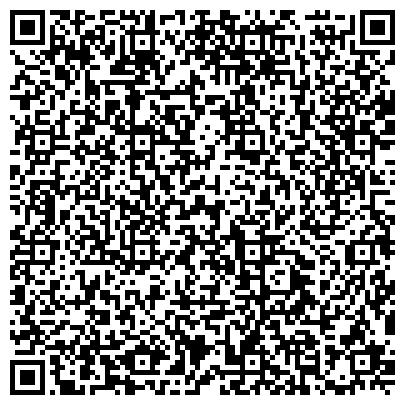 QR-код с контактной информацией организации УРАЛТЕСТ УРАЛЬСКИЙ ЦЕНТР СТАНДАРТИЗАЦИИ МЕТРОЛОГИИ И СЕРТИФИКАЦИИ ФГУ МАЛЫШЕВСКИЙ ФИЛИАЛ