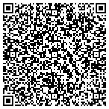 QR-код с контактной информацией организации БОБРЕНОК ИП КАБАНОВ Е.А.
