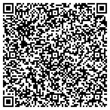QR-код с контактной информацией организации МОЛОЧНАЯ КУХНЯ, ФИЛИАЛ МУЗ ГБ №2
