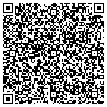 QR-код с контактной информацией организации АВТОМАГАЗИН ИП ЧЕРНЫЙ Ю.Н.