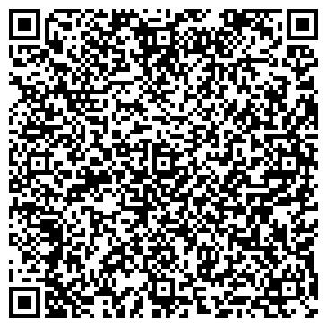 QR-код с контактной информацией организации ВЕРХНЕПЫШМИНСКОГО РАЙОНА МДОУ № 19
