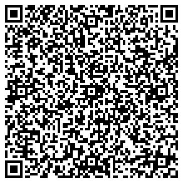 QR-код с контактной информацией организации БАНК МОСКВЫ ОАО ОТДЕЛЕНИЕ № 1