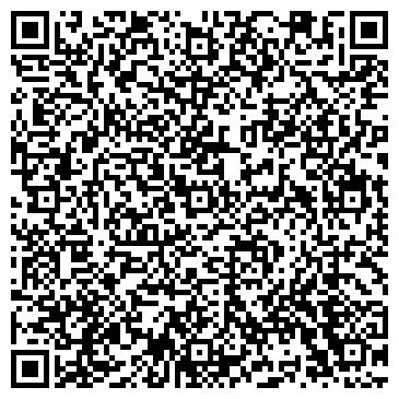 QR-код с контактной информацией организации АГРОПРОМКРЕДИТ КБ № 1 ДОПОЛНИТЕЛЬНЫЙ ОФИС
