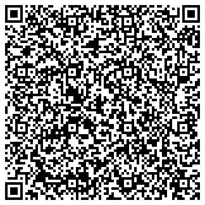 QR-код с контактной информацией организации ФИЛИАЛ ГОУ ВПО УДМУРТСКИЙ ГОСУДАРСТВЕННЫЙ УНИВЕРСИТЕТ В Г.ГУБКИНСКОМ
