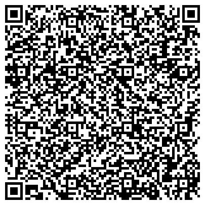 QR-код с контактной информацией организации АРХИВНЫЙ ОТДЕЛ АДМИНИСТРАЦИИ СОСНОВСКОГО МУНИЦИПАЛЬНОГО РАЙОНА