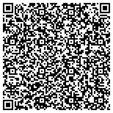 QR-код с контактной информацией организации СБЕРЕГАТЕЛЬНЫЙ БАНК РФ ОПЕР.КАССА №8053/0255