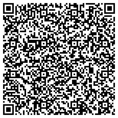 QR-код с контактной информацией организации СБЕРЕГАТЕЛЬНЫЙ БАНК РФ ОПЕР.КАССА №8053/0245