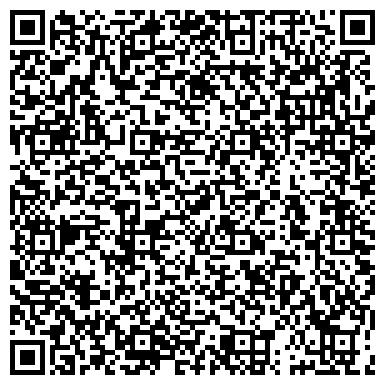 QR-код с контактной информацией организации СБЕРЕГАТЕЛЬНЫЙ БАНК РФ ДОП.ОФИС №8053/0243
