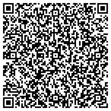 QR-код с контактной информацией организации ЮЖНЫЕ ЭЛЕКТРОСЕТИ ОАО ТЮМЕНЬЭНЕРГО
