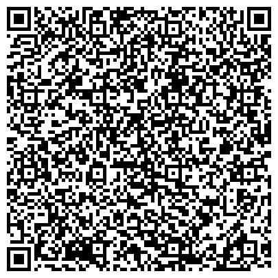 QR-код с контактной информацией организации ЛЕСНАЯ СКАЗКА ДЕТСКИЙ ОЗДОРОВИТЕЛЬНЫЙ ЦЕНТР МУДОД