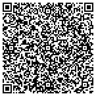 QR-код с контактной информацией организации ДЕТСКАЯ ГОРОДСКАЯ БОЛЬНИЦА №1 МЛПУЗ