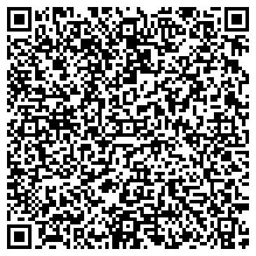 QR-код с контактной информацией организации ЛИК МАСТЕРСКИЕ ДЕКОРАТИВНО-ПРИКЛАДНОГО ИСКУССТВА