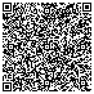 QR-код с контактной информацией организации ИВДЕЛЯ ЦЕНТРАЛЬНАЯ ГОРОДСКАЯ БИБЛИОТЕКА