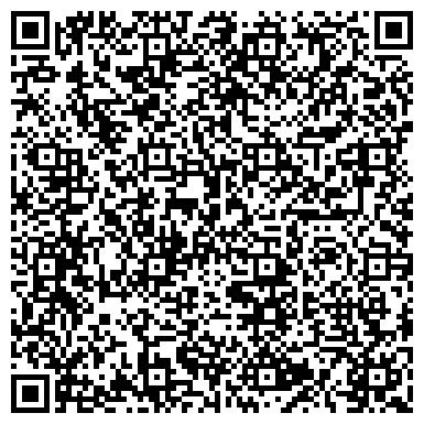 QR-код с контактной информацией организации ИРБИТСКИЙ ГОСУДАРСТВЕННЫЙ МУЗЕЙ ИЗОБРАЗИТЕЛЬНЫХ ИСКУССТВ