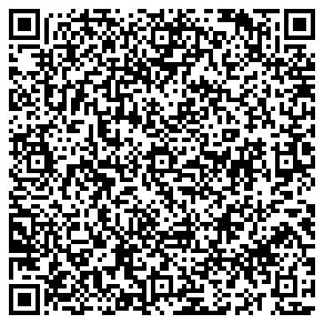 QR-код с контактной информацией организации ИРБИТСКИЙ ИСТОРИКО-ЭТНОГРАФИЧЕСКИЙ МУЗЕЙ