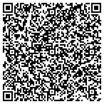 QR-код с контактной информацией организации ИРБИТА ЦЕНТРАЛЬНАЯ ГОРОДСКАЯ БИБЛИОТЕКА