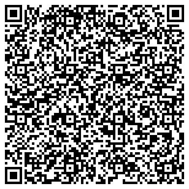 QR-код с контактной информацией организации ИРБИТА № 58 ПОЖАРНАЯ ЧАСТЬ УГПС ГУВД СВЕРДЛОВСКОЙ ОБЛАСТИ