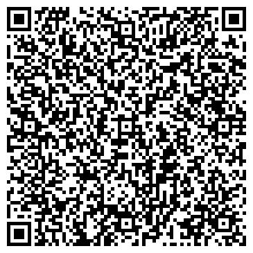 QR-код с контактной информацией организации ИШИМСКИЙ МАШИНОСТРОИТЕЛЬНЫЙ ЗАВОД ОАО