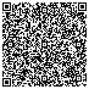 QR-код с контактной информацией организации МЕЛЬНИКОВ СТРОИТЕЛЬНАЯ ОРГАНИЗАЦИЯ
