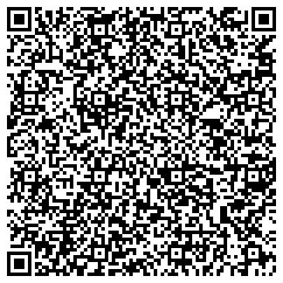 QR-код с контактной информацией организации КАМЕНСКА-УРАЛЬСКОГО УПРАВЛЕНИЕ ОБРАЗОВАНИЯ АДМИНИСТРАЦИИ МО