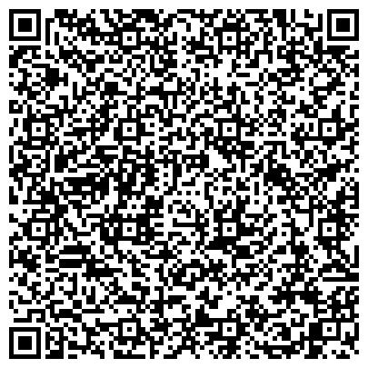 QR-код с контактной информацией организации ЗДРАВНИК АПТЕЧНАЯ СЕТЬ ЗАО ФАРМАЦЕВТИЧЕСКИЙ ЦЕНТР № 20