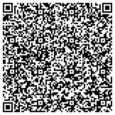 QR-код с контактной информацией организации ЗДРАВНИК АПТЕЧНАЯ СЕТЬ ЗАО ФАРМАЦЕВТИЧЕСКИЙ ЦЕНТР № 23
