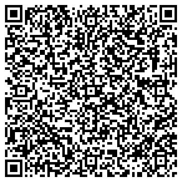 QR-код с контактной информацией организации ЖЕРНЕТИК ИП ДЕНИСЕНКО