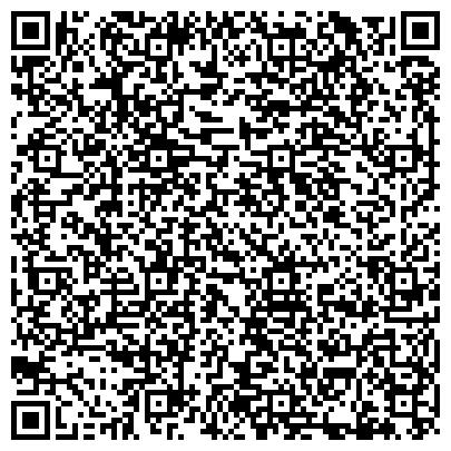 QR-код с контактной информацией организации Межрайонная инспекция Федеральной налоговой службы № 20 по Челябинской области